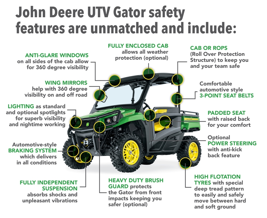 Gator Safety